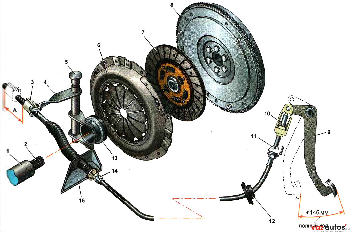 Как сделать педаль сцепления мягче 2110