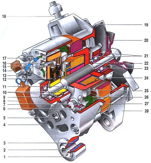 generator oda 2