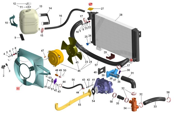 Система охлаждения (схема) ВАЗ
